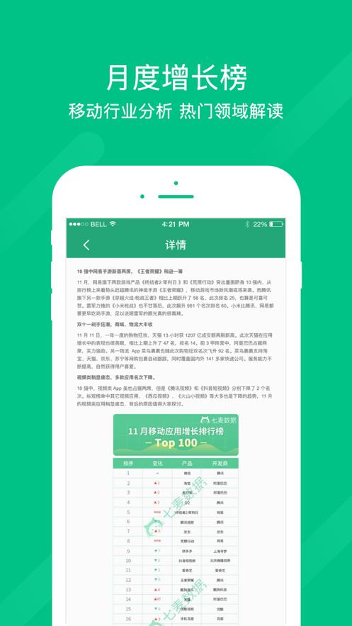 七麦数据ios官方正版v2.1.0 免费版