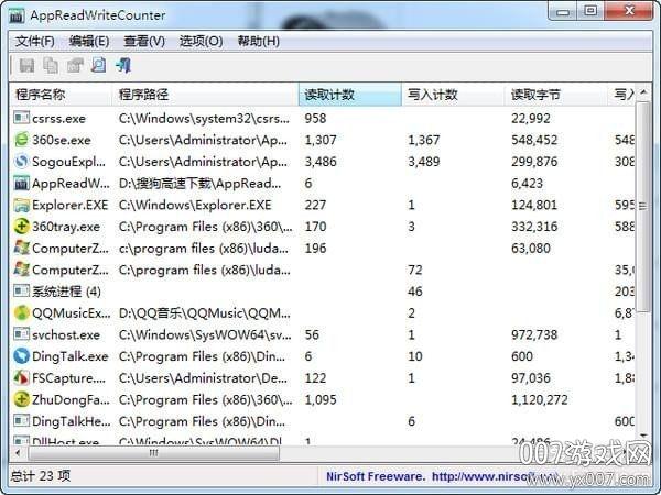 硬盘读写监控工具免费版v1.0.0.0 最新版