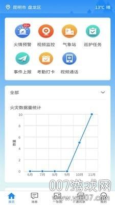 云南林草防火最新版